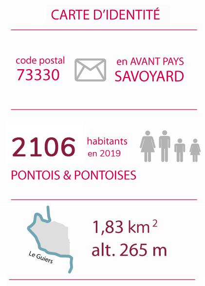 Carte d'identité de Pont de Beauvoisin - 2106 habitants, 1,83 m2, Code postal 73330